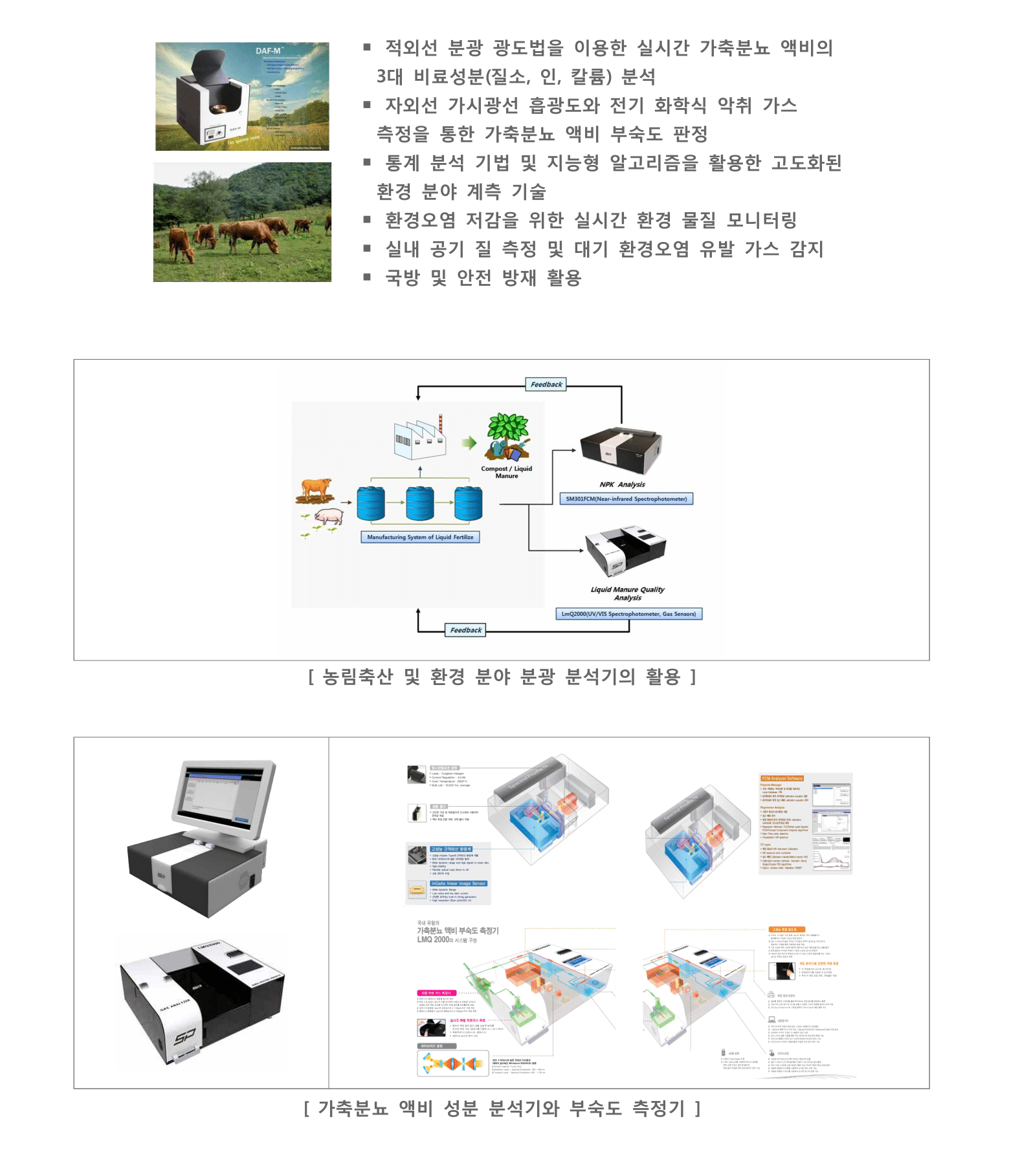 5.Application - Environment Monitoring-1.png